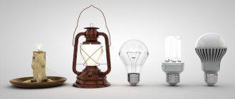 История осветительных приборов от костра до современности